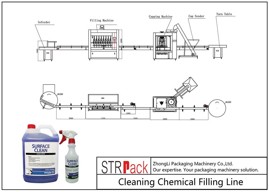 Automatinė valymo chemikalų užpildymo linija