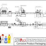 Automatinė korozinių gaminių pakavimo linija