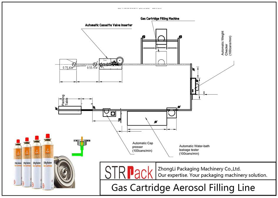 Automatinė dujų kasetės aerozolių pildymo linija