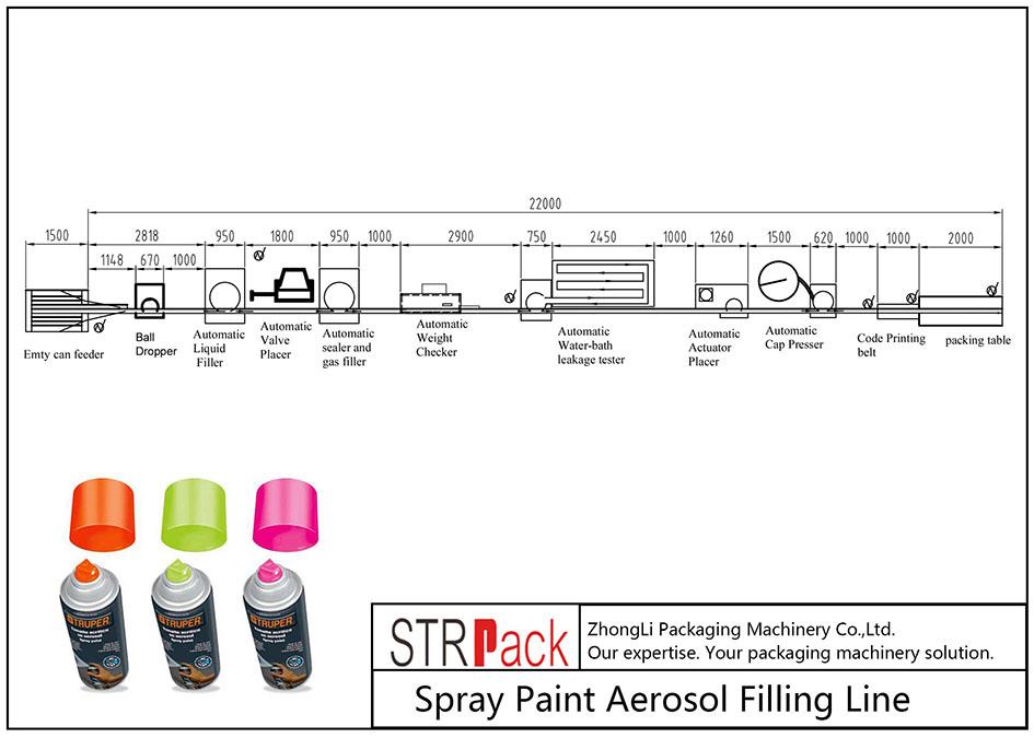 Automatinė purškimo dažų aerozolių užpildymo linija